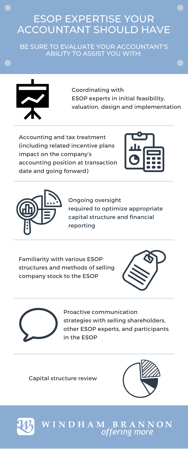 ESOP Expertise Your Accountant Should Have